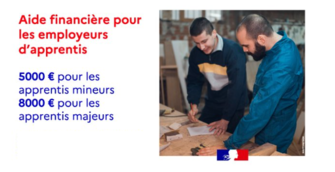 apprentissage image