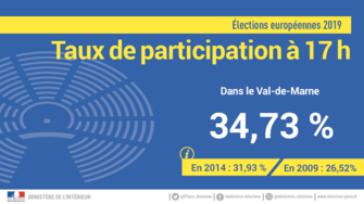Elections_Europe_participation_Pref_17h
